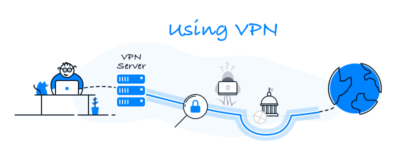 The best VPN service 2019  Find the perfect one for you